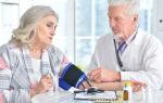 Деменция: симптомы дегенеративного расстройства