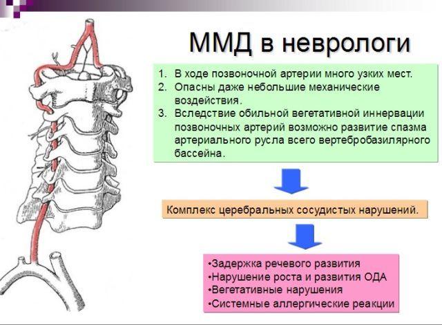 Дисфункция срединных структур головного мозга