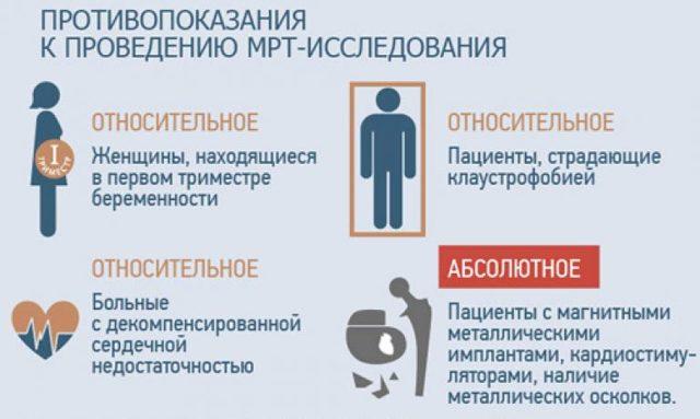 МРТ: противопоказания для прохождения процедуры