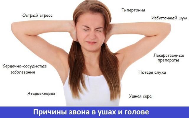 Шум в голове: причины, диагностика, профилактика