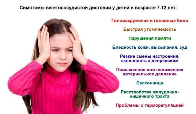 ВСД у детей: причины вегетососудистой дистонии