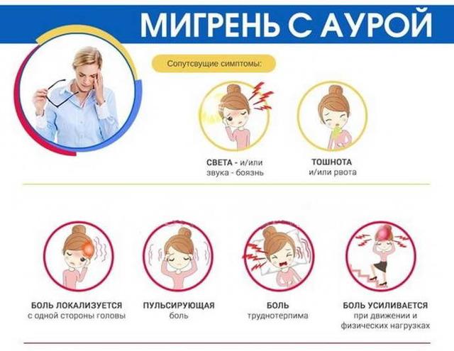 Мигрень у детей: причины, признаки и терапия заболевания