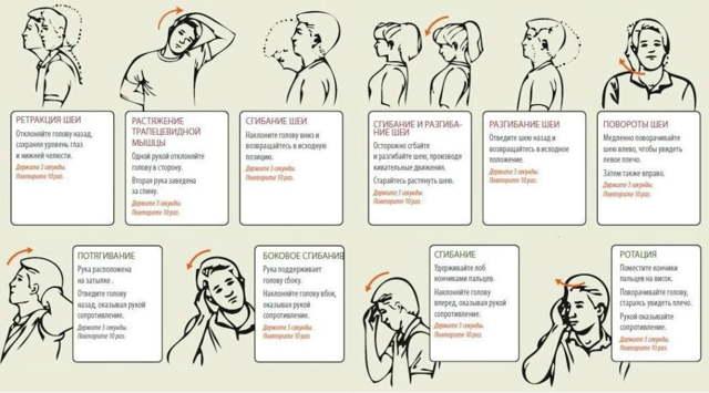 Шейный остеохондроз и головокружение: причины возникновения