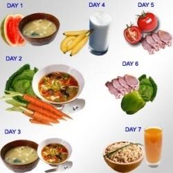 Диета при рассеянном склерозе: правильное питание при заболевании